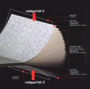 Tấm compact HPL dùng cho vách vệ sinh